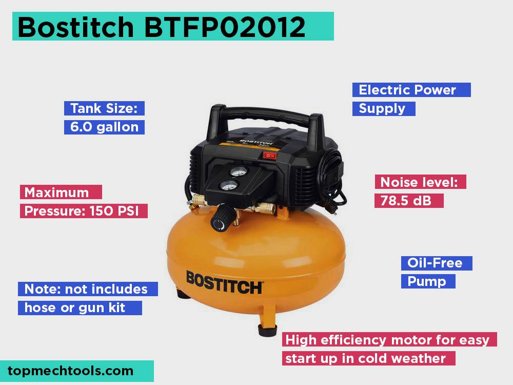 Bostitch BTFP02012 Review, Pros and Cons. Check our Ideal Pick for Portability 2018