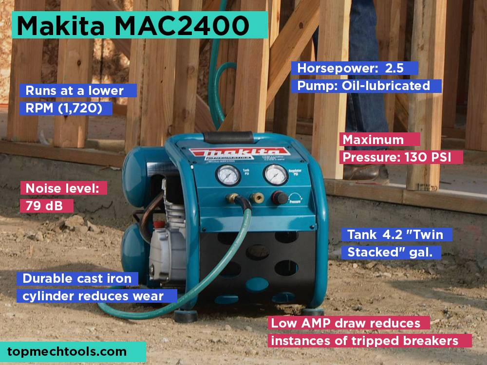 Makita MAC2400 Review, Pros and Cons. Check our Great Pick for Heavy Duty Work 2018