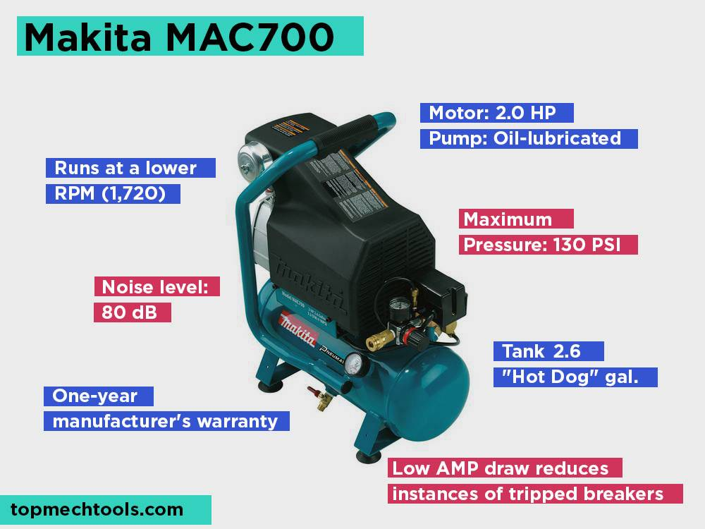 Makita MAC700 Review, Pros and Cons. Check our Best Premium Pick 2018