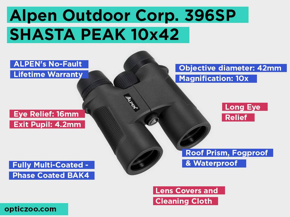 Alpen Outdoor Corp. 396SP SHASTA PEAK 10x42 Review, Pros and Cons. Check our Best Pick for Fog And Water Resistance 2018
