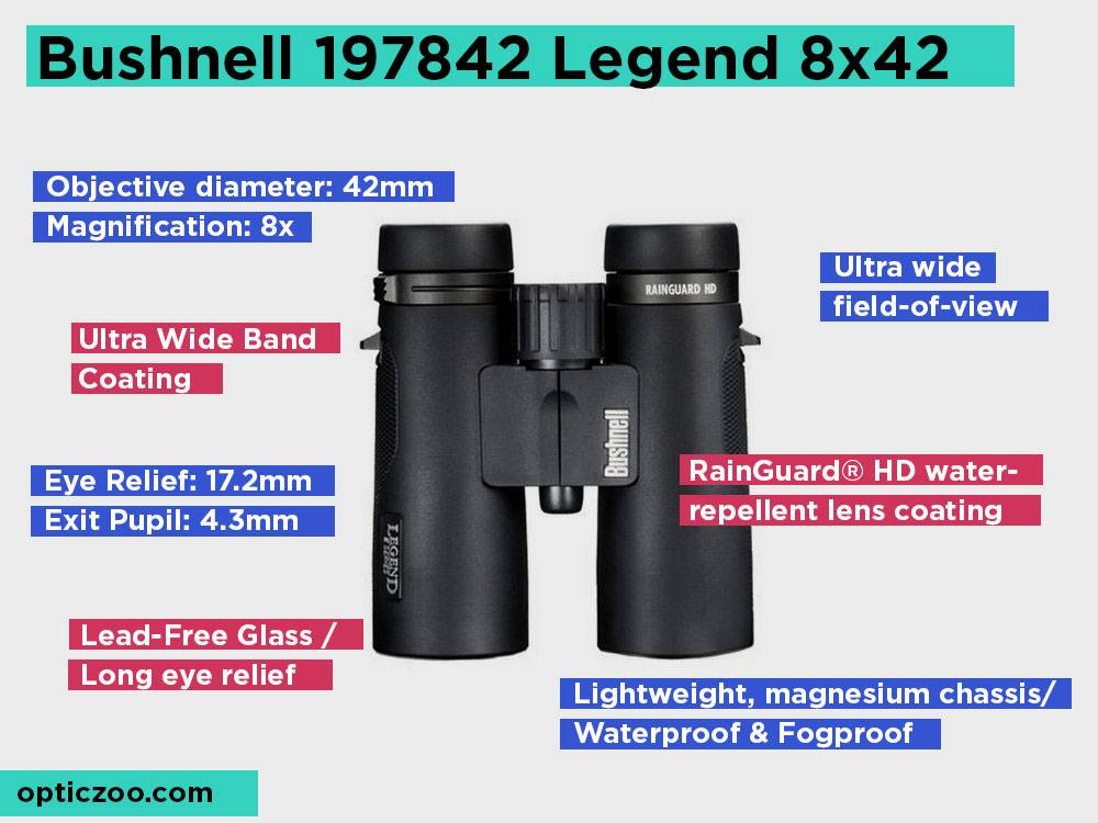 Bushnell 197842 Legend 8x42 Review, Pros and Cons. Check our Second Best Pick 2018