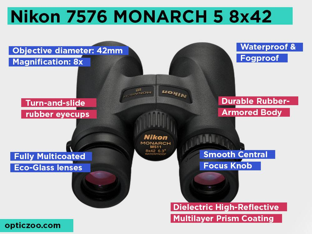 Nikon 7576 MONARCH 5 8x42 Review, Pros and Cons.