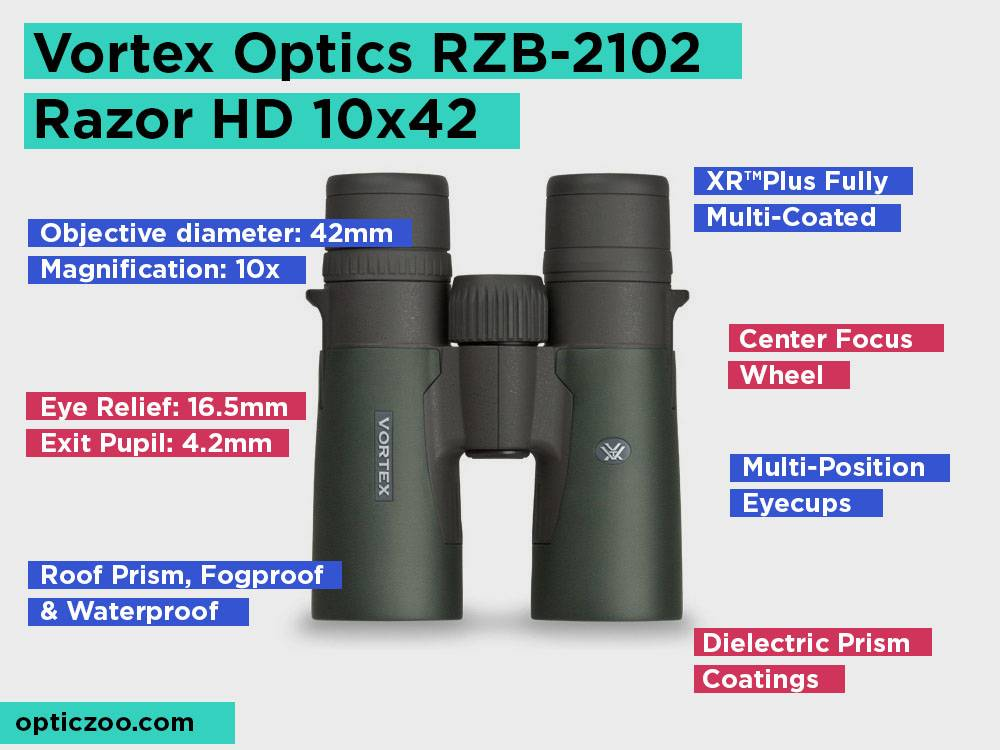 Vortex Optics RZB-2102 Razor HD 10x42 Review, Pros and Cons.