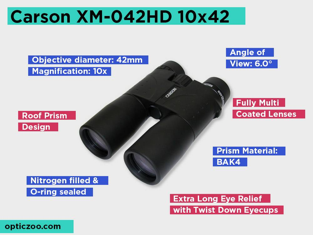Carson XM-042HD 10x42 Review, Pros and Cons. Check our Best Non-Slip Grip for Ocean Viewing 2018