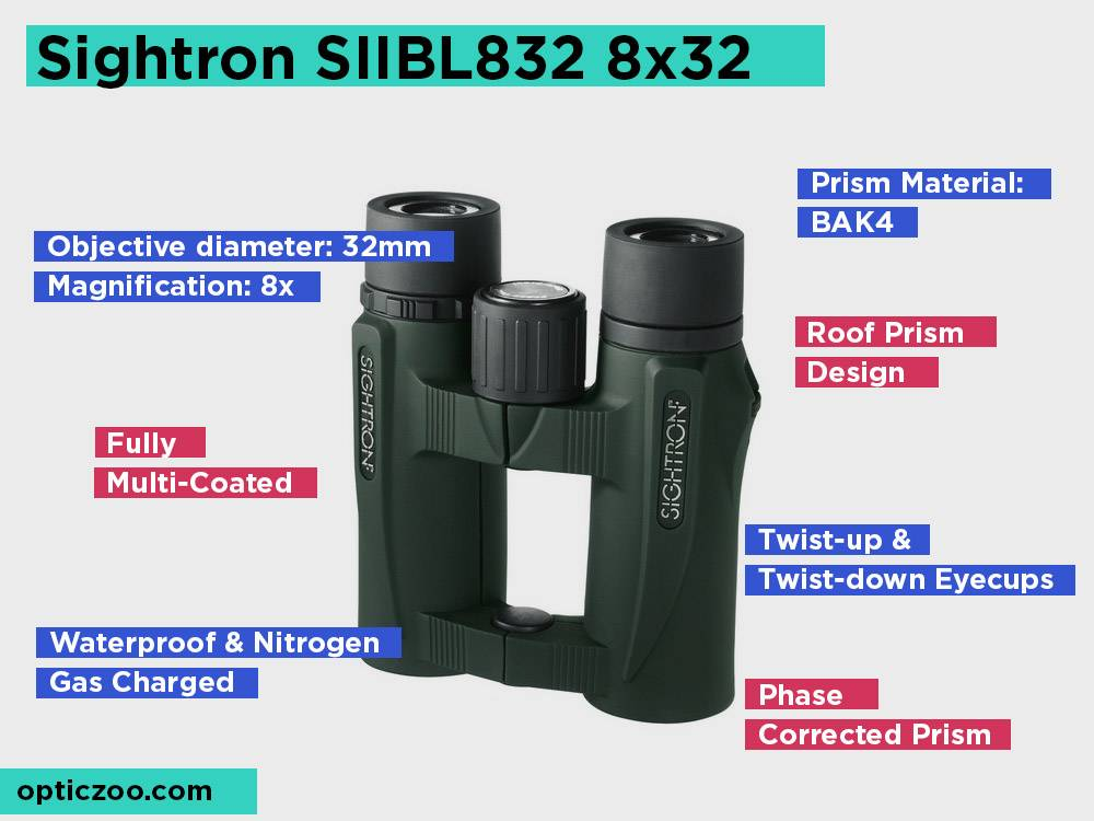 Sightron SIIBL832 8x32 Review, Pros and Cons. Check our Best Value for Money 2018