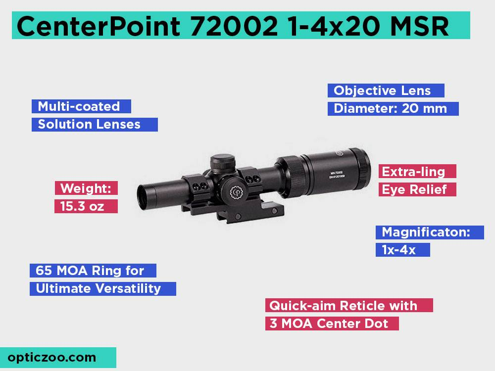 CenterPoint 72002 1-4x20 MSR Review, Pros and Cons.