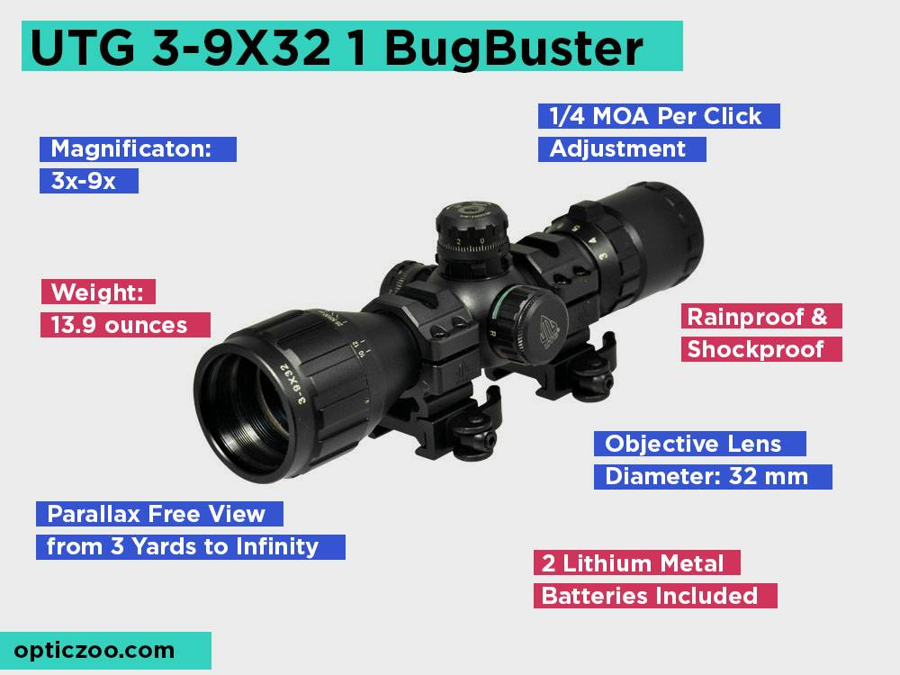 UTG 3-9X32 1 BugBuster Review, Pros and Cons.