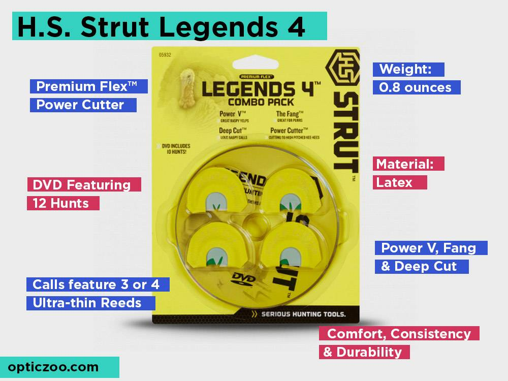 H.S. Strut Legends 4 Review, Pros and Cons