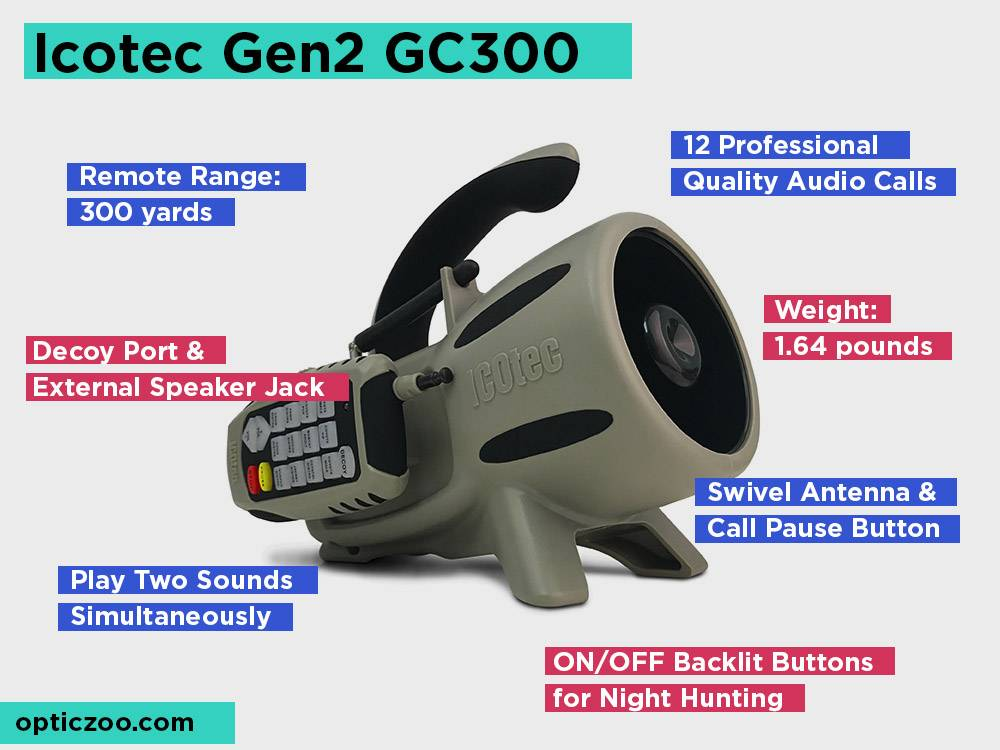 Icotec Gen2 GC300 Review, Pros and Cons