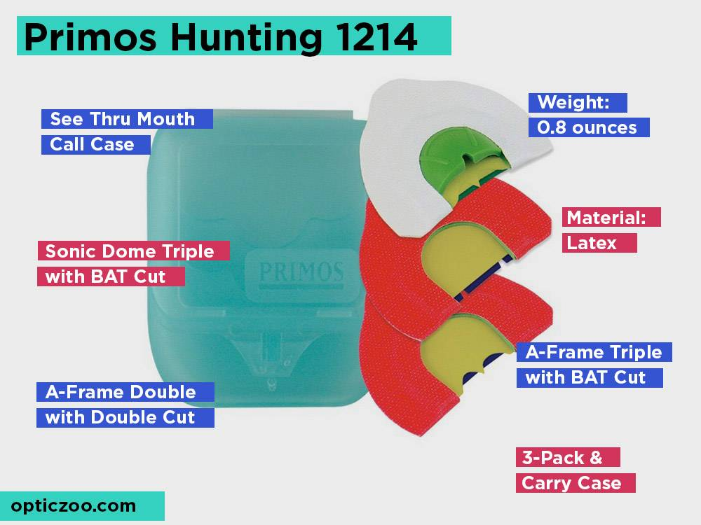 Primos Hunting 1214 Review, Pros and Cons