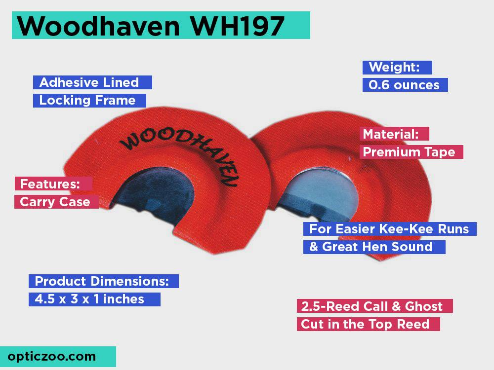 Woodhaven WH197 Review, Pros and Cons