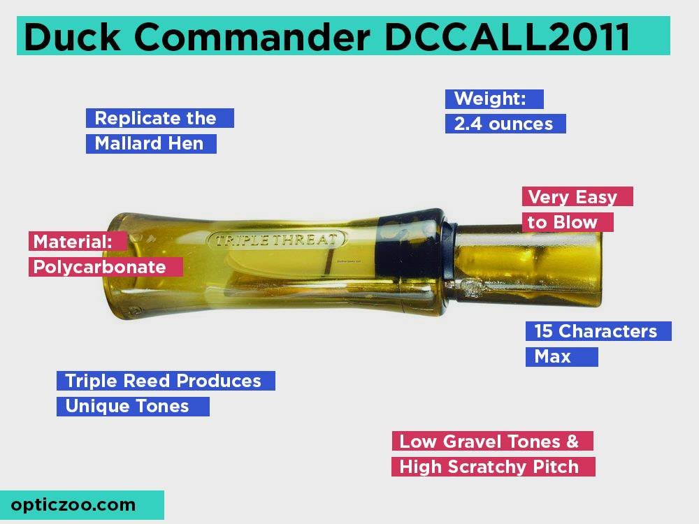 Duck Commander DCCALL2011 Review, Pros and Cons