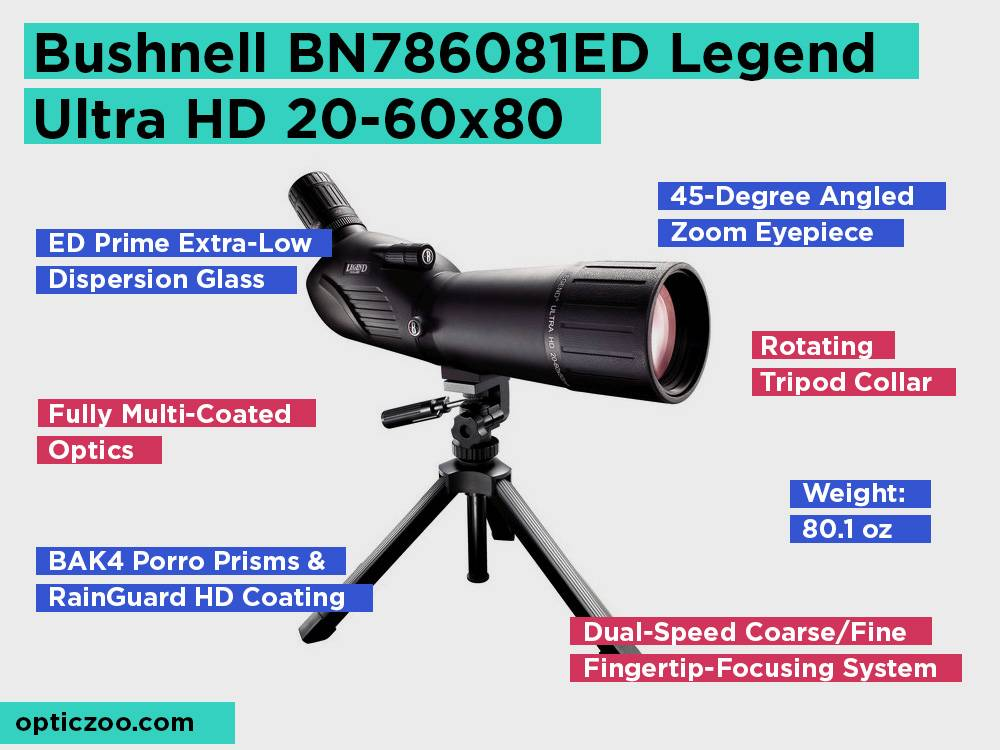 Bushnell BN786081ED Legend Ultra HD 20-60x80 Review, Pros and Cons