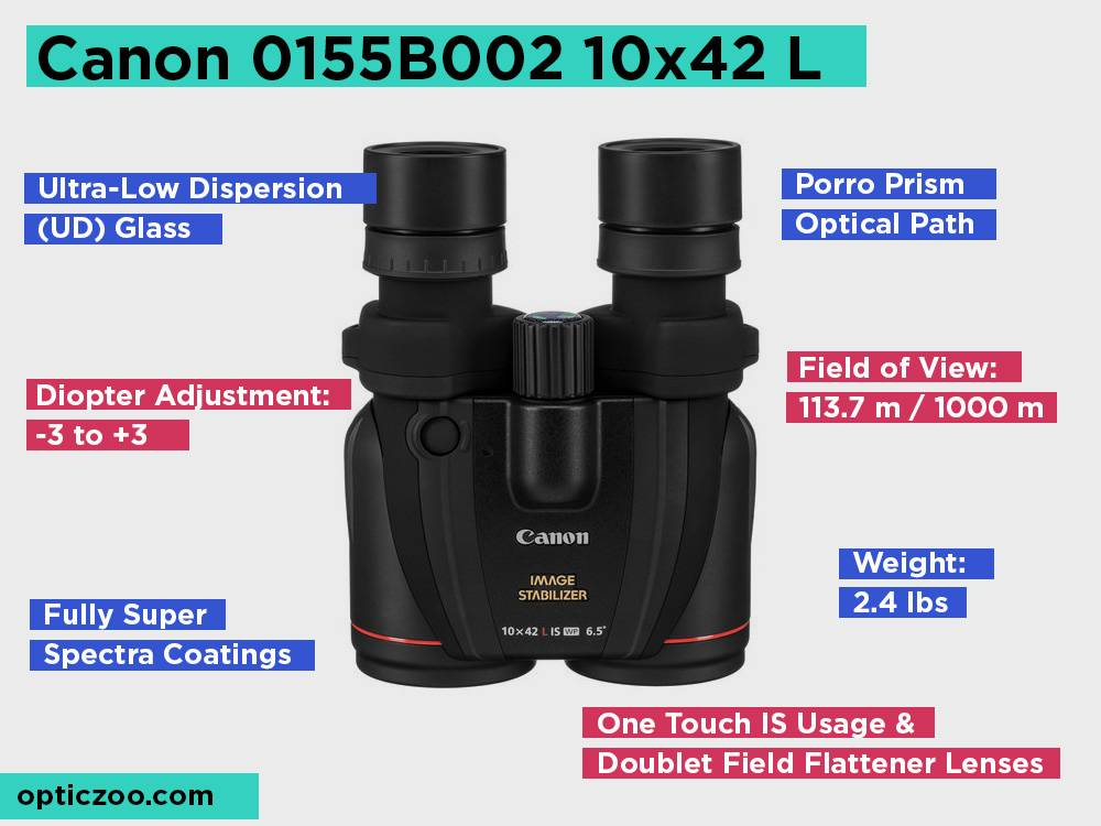 Canon 0155B002 10x42 L Review, Pros and Cons