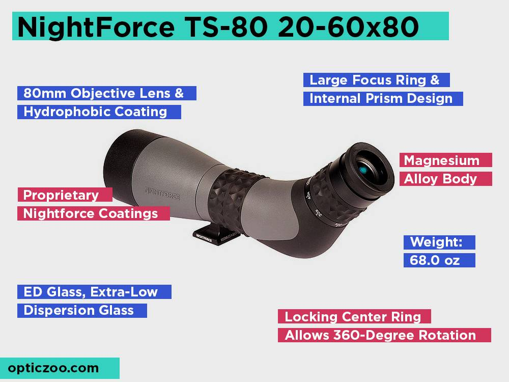 NightForce TS-80 20-60x80 Review, Pros and Cons