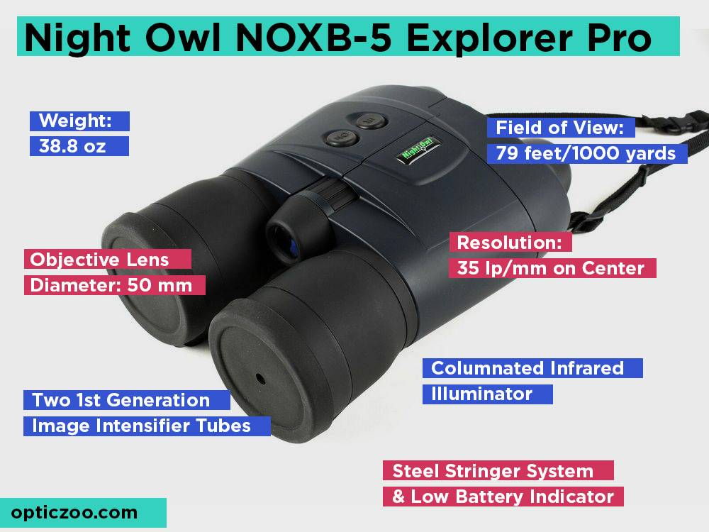 Night Owl NOXB-5 Explorer Pro Review, Pros and Cons