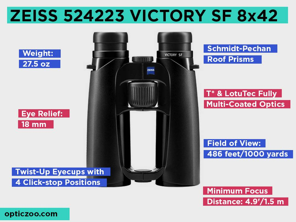 ZEISS 524223 VICTORY SF 8x42 Review, Pros and Cons